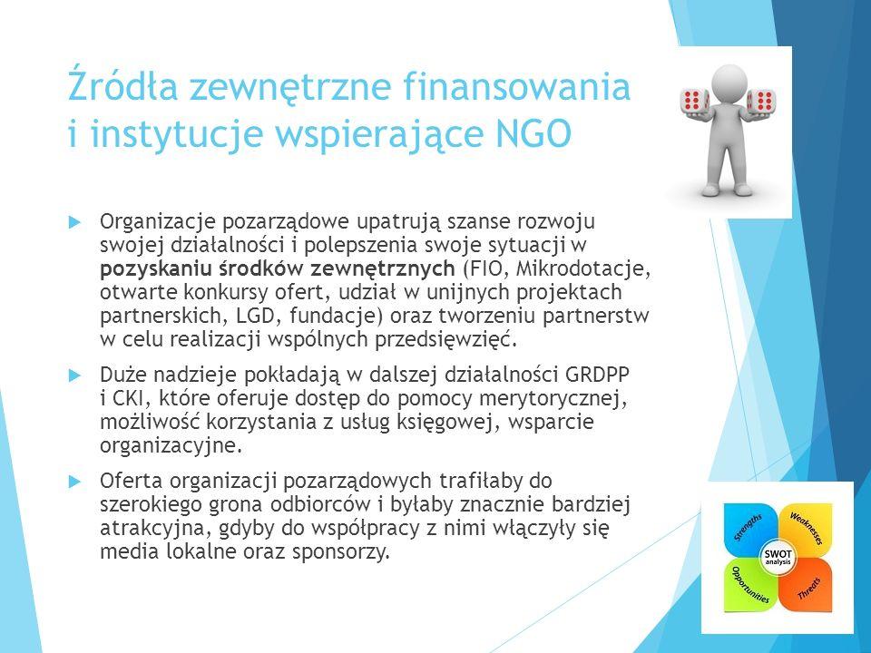 Źródła zewnętrzne finansowania i instytucje wspierające NGO  Organizacje pozarządowe upatrują szanse rozwoju swojej działalności i polepszenia swoje
