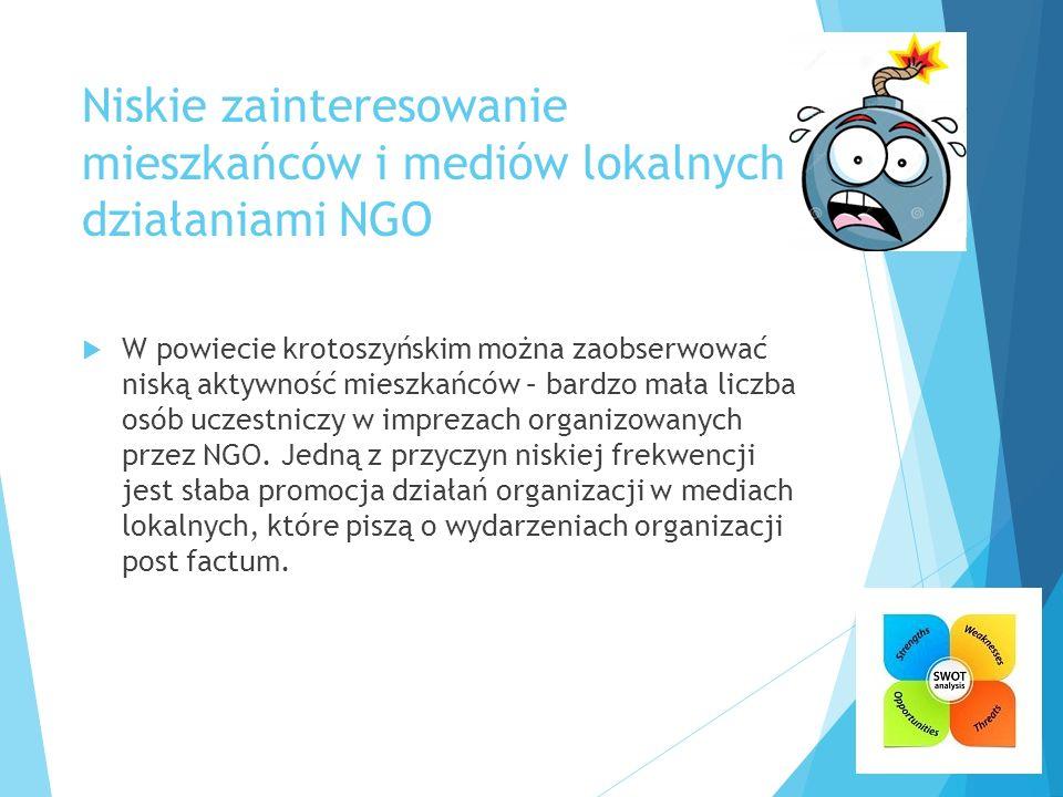 Niskie zainteresowanie mieszkańców i mediów lokalnych działaniami NGO  W powiecie krotoszyńskim można zaobserwować niską aktywność mieszkańców – bard