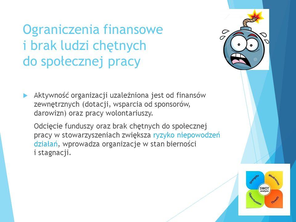 Ograniczenia finansowe i brak ludzi chętnych do społecznej pracy  Aktywność organizacji uzależniona jest od finansów zewnętrznych (dotacji, wsparcia