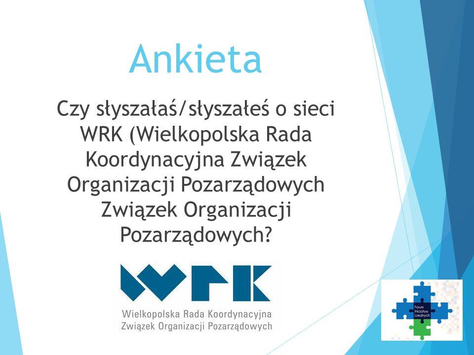 Ankieta Czy słyszałaś/słyszałeś o sieci WRK (Wielkopolska Rada Koordynacyjna Związek Organizacji Pozarządowych Związek Organizacji Pozarządowych?