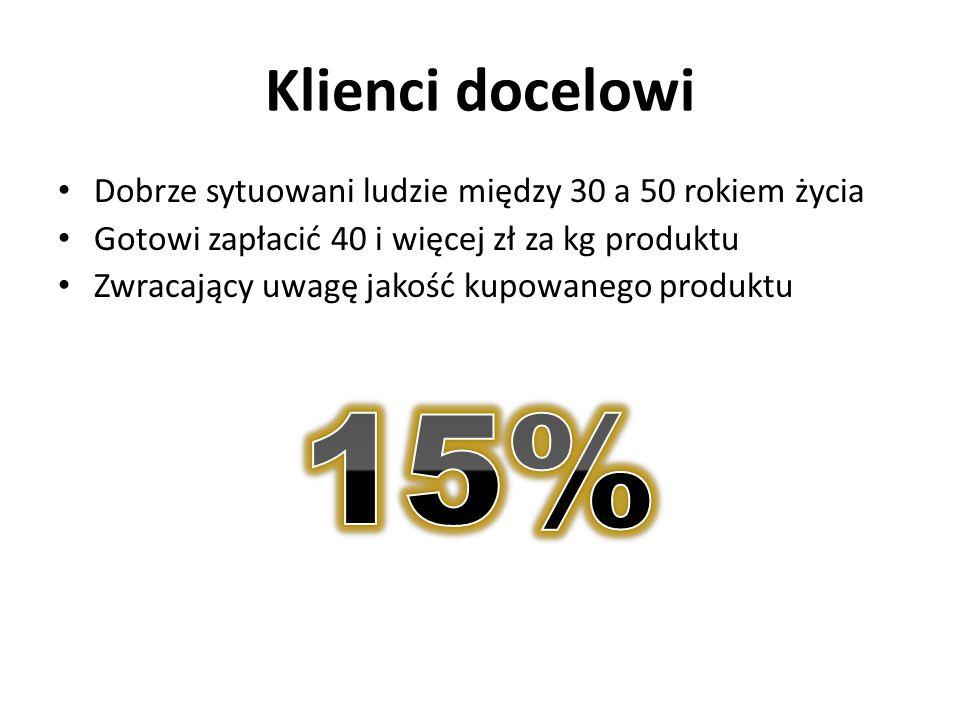Klienci docelowi Dobrze sytuowani ludzie między 30 a 50 rokiem życia Gotowi zapłacić 40 i więcej zł za kg produktu Zwracający uwagę jakość kupowanego produktu