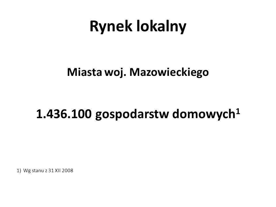Rynek lokalny Miasta woj. Mazowieckiego 1.436.100 gospodarstw domowych 1 1) Wg stanu z 31 XII 2008
