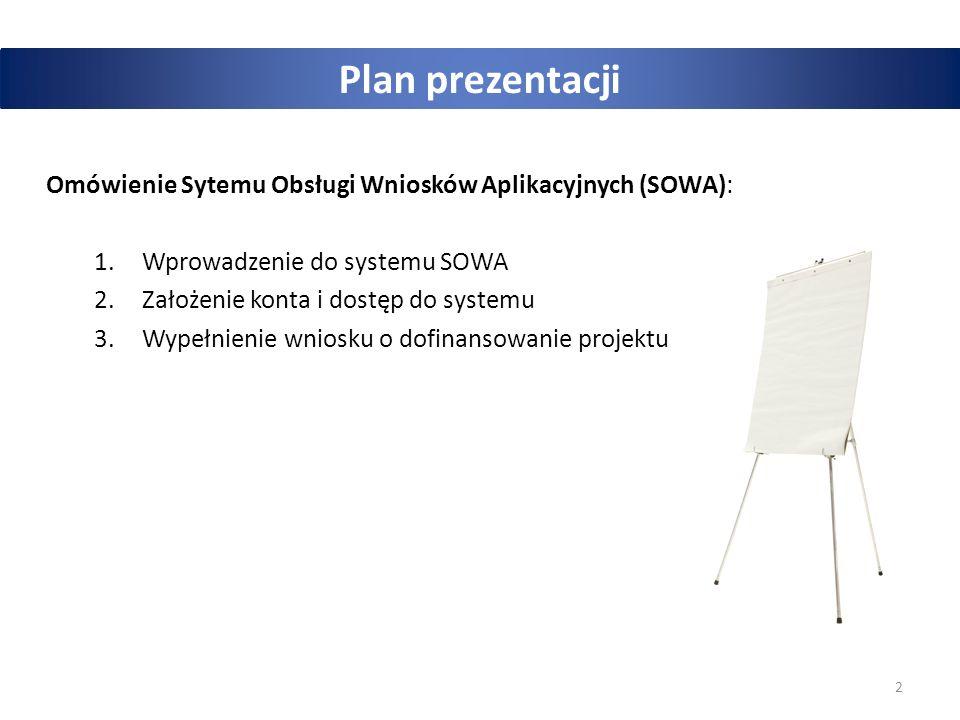 2 Plan prezentacji Omówienie Sytemu Obsługi Wniosków Aplikacyjnych (SOWA): 1.Wprowadzenie do systemu SOWA 2.Założenie konta i dostęp do systemu 3.Wypełnienie wniosku o dofinansowanie projektu