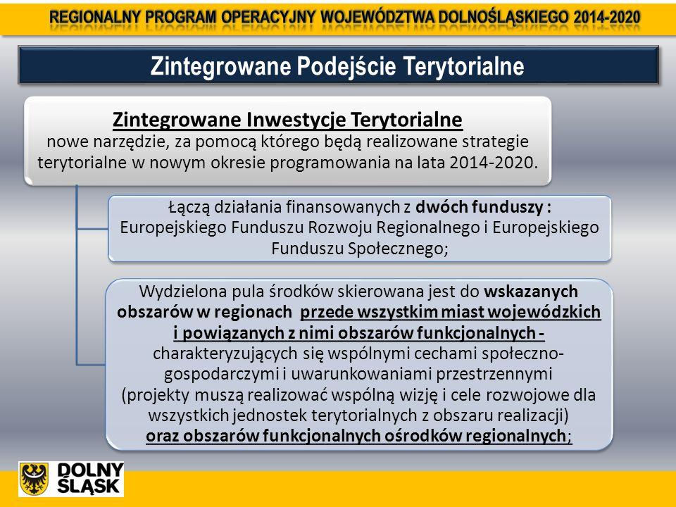 Zintegrowane Podejście Terytorialne Zintegrowane Inwestycje Terytorialne nowe narzędzie, za pomocą którego będą realizowane strategie terytorialne w n