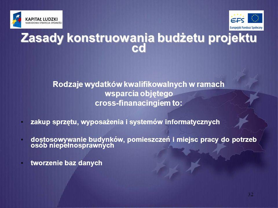 32 Zasady konstruowania budżetu projektu cd Rodzaje wydatków kwalifikowalnych w ramach wsparcia objętego cross-finanacingiem to: zakup sprzętu, wyposażenia i systemów informatycznych dostosowywanie budynków, pomieszczeń i miejsc pracy do potrzeb osób niepełnosprawnych tworzenie baz danych