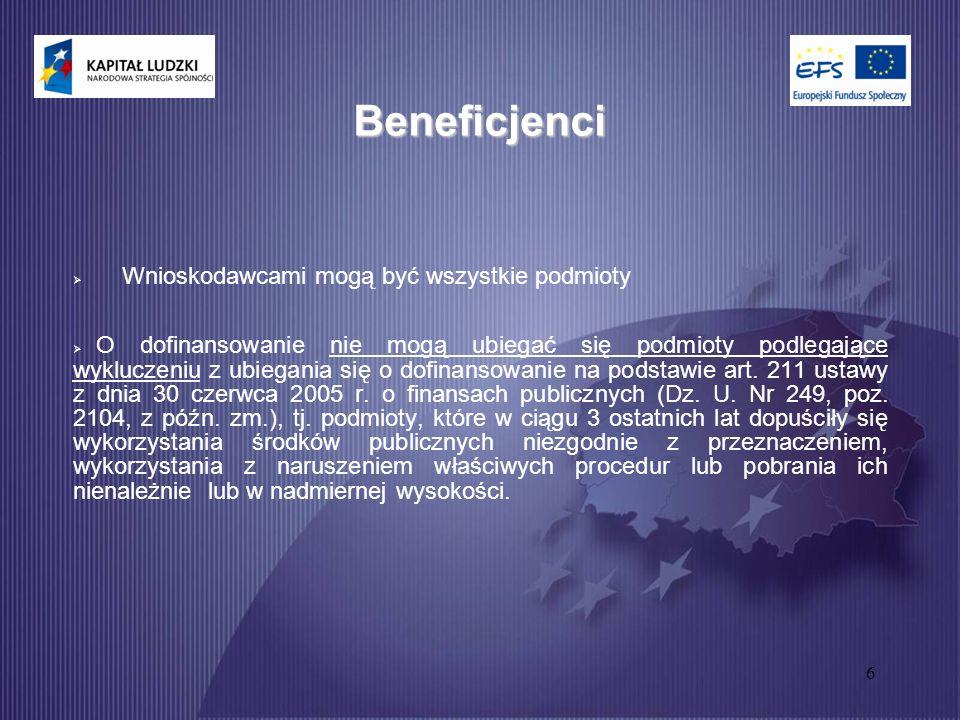17 Kryteria dostępu  beneficjent: wniosek został złożony przez podmiot uprawniony do składania projektu w ramach danego konkursu  grup docelowych: projekt został skierowany do właściwych grup docelowych  obszar realizacji: projekt realizowany na terenie województwa podlaskiego  wartość finansowa projektu: maksimum 50.000,00 zł, zgodnie z SZOP POKL  okres realizacji projektu: maksimum 24 miesiące