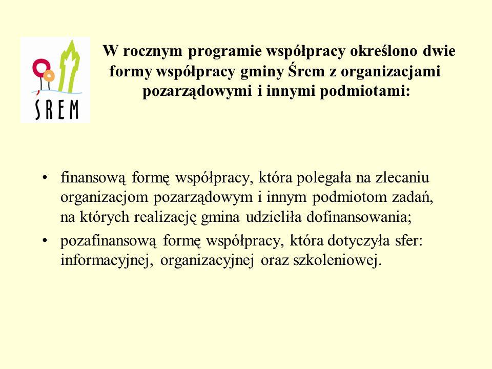 Finansowa forma współpracy W 2011r.
