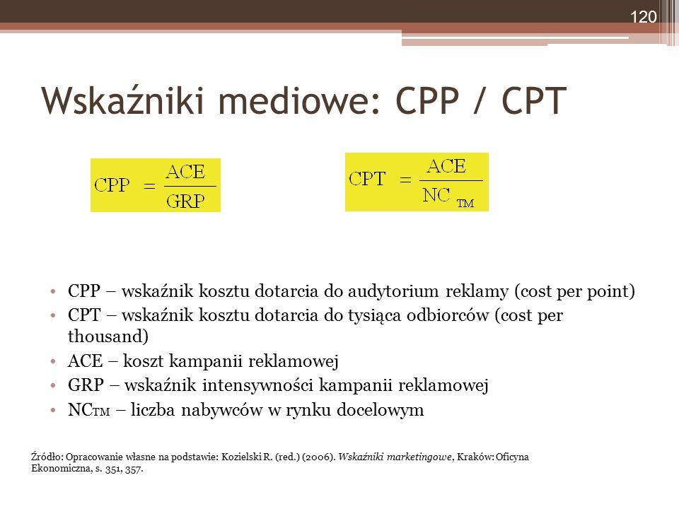 Wskaźniki mediowe: CPP / CPT CPP – wskaźnik kosztu dotarcia do audytorium reklamy (cost per point) CPT – wskaźnik kosztu dotarcia do tysiąca odbiorców