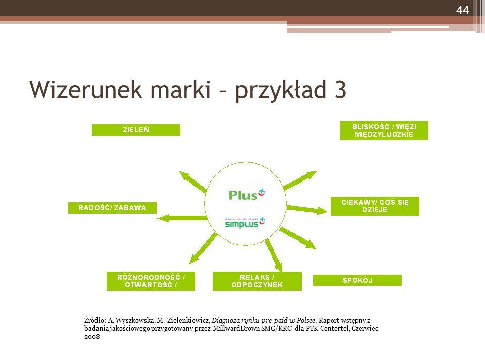 Wizerunek marki – przykład 3 44 Źródło: A. Wyszkowska, M. Zielenkiewicz, Diagnoza rynku pre-paid w Polsce, Raport wstępny z badania jakościowego przyg