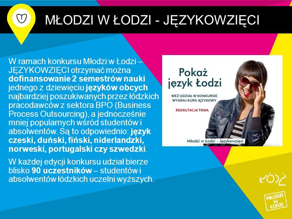 MŁODZI W ŁODZI - JĘZYKOWZIĘCI W ramach konkursu Młodzi w Łodzi – JĘZYKOWZIĘCI otrzymać można dofinansowanie 2 semestrów nauki jednego z dziewięciu języków obcych najbardziej poszukiwanych przez łódzkich pracodawców z sektora BPO (Business Process Outsourcing), a jednocześnie mniej popularnych wśród studentów i absolwentów.