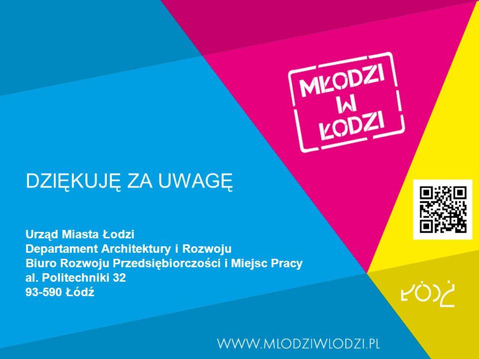 DZIĘKUJĘ ZA UWAGĘ Urząd Miasta Łodzi Departament Architektury i Rozwoju Biuro Rozwoju Przedsiębiorczości i Miejsc Pracy al.