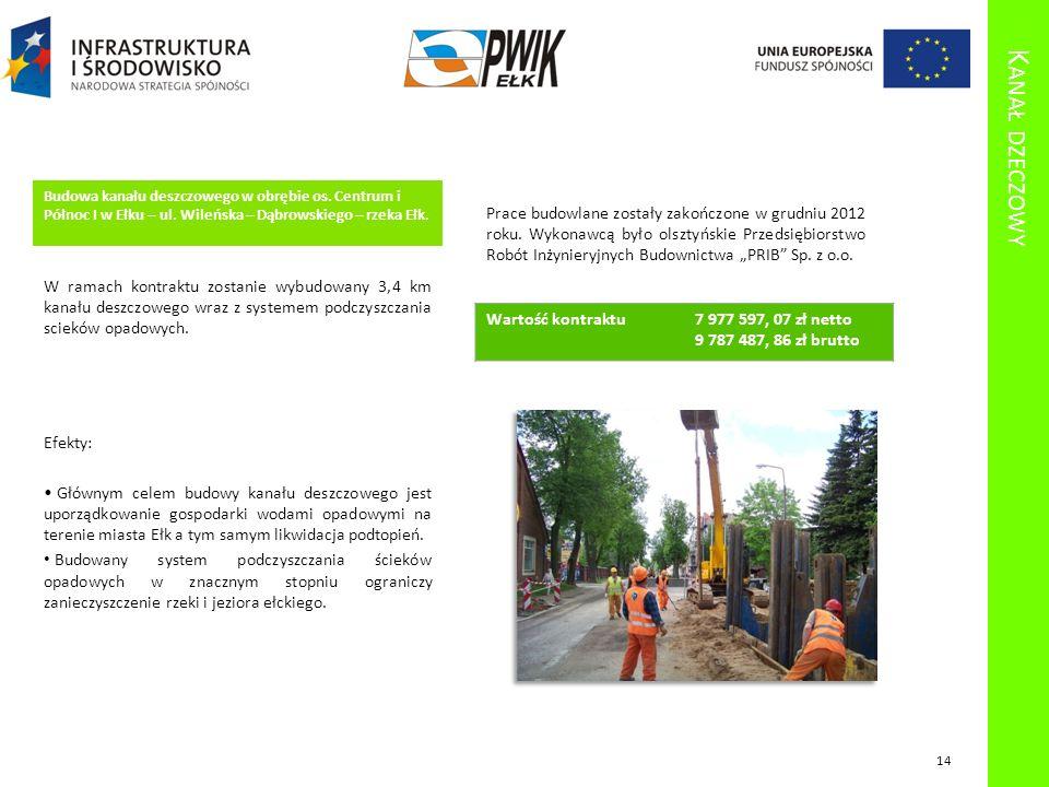 K ANAŁ DZECZOWY Budowa kanału deszczowego w obrębie os. Centrum i Północ I w Ełku – ul. Wileńska – Dąbrowskiego – rzeka Ełk. W ramach kontraktu zostan