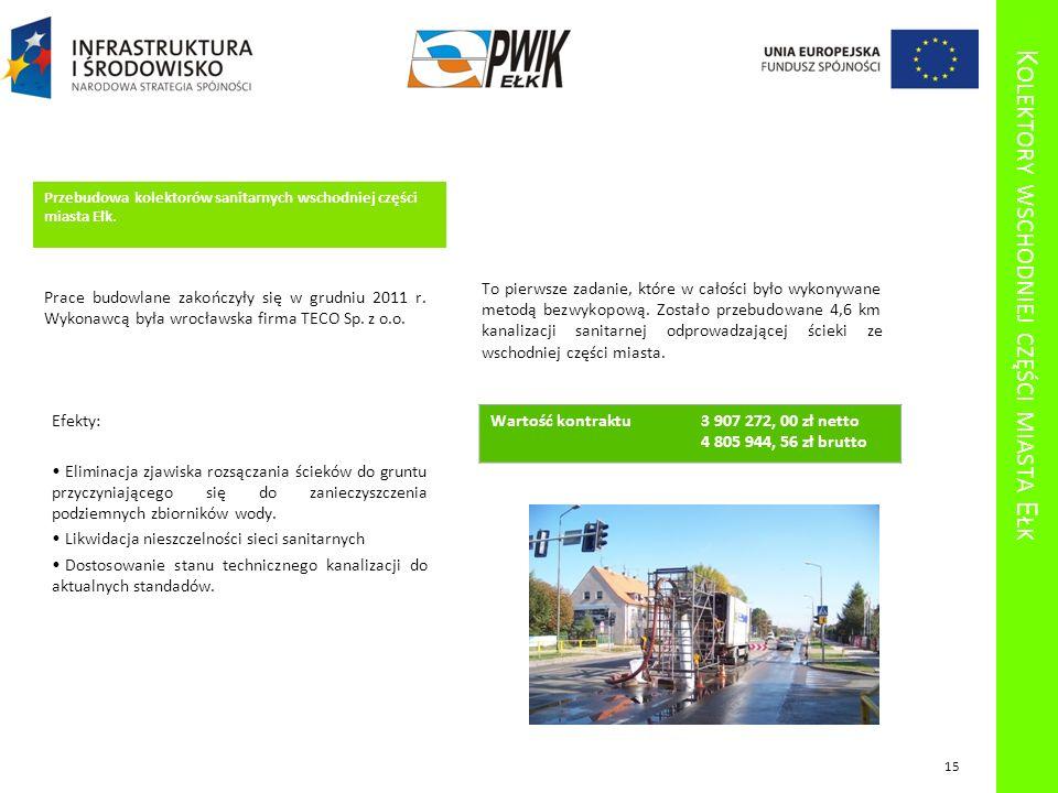 K OLEKTORY WSCHODNIEJ CZĘŚCI MIASTA E ŁK Przebudowa kolektorów sanitarnych wschodniej części miasta Ełk.