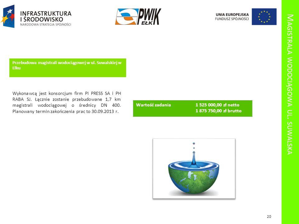 M AGISTRALA WODOCIĄGOWA UL. SUWALSKA Przebudowa magistrali wodociągowej w ul. Suwalskiej w Ełku Wykonawcą jest konsorcjum firm PI PRESS SA i PH RABA S