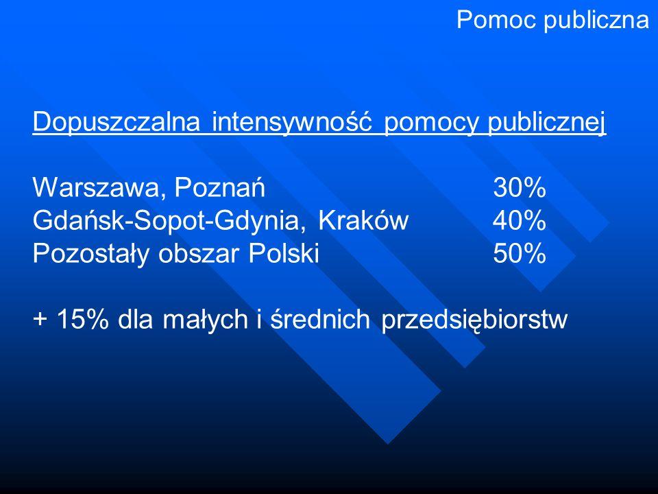 Dopuszczalna intensywność pomocy publicznej Warszawa, Poznań30% Gdańsk-Sopot-Gdynia, Kraków40% Pozostały obszar Polski50% + 15% dla małych i średnich przedsiębiorstw Pomoc publiczna