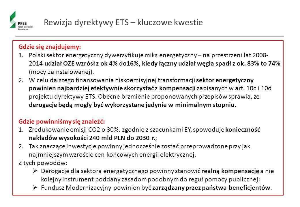 Rewizja dyrektywy ETS – kluczowe kwestie Gdzie się znajdujemy: 1.Polski sektor energetyczny dywersyfikuje miks energetyczny – na przestrzeni lat 2008- 2014 udział OZE wzrósł z ok 4% do16%, kiedy łączny udział węgla spadł z ok.