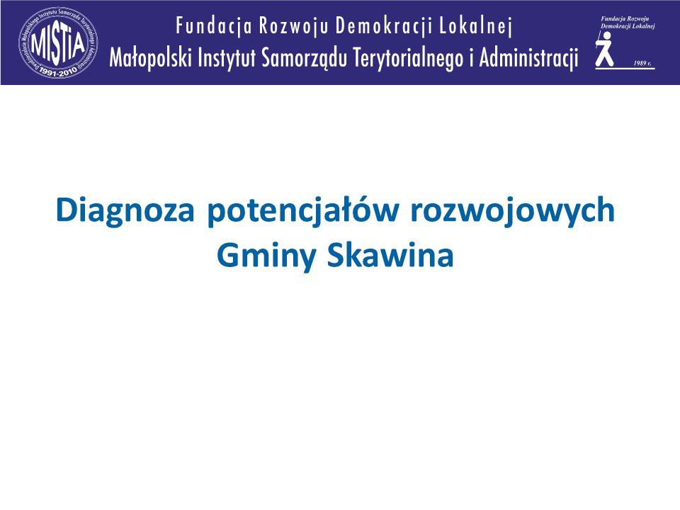 Diagnoza potencjałów rozwojowych Gminy Skawina