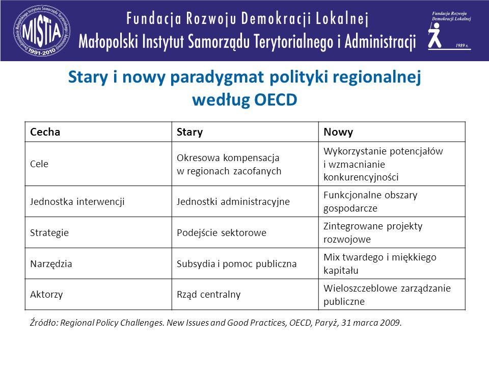 CechaStaryNowy Cele Okresowa kompensacja w regionach zacofanych Wykorzystanie potencjałów i wzmacnianie konkurencyjności Jednostka interwencjiJednostk