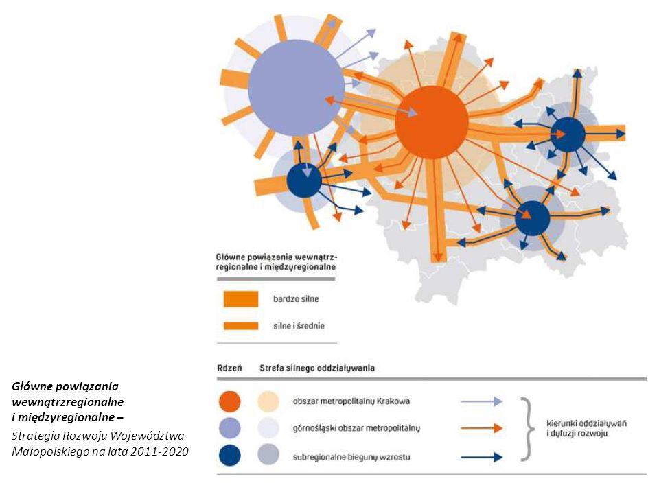 Główne powiązania wewnątrzregionalne i międzyregionalne – Strategia Rozwoju Województwa Małopolskiego na lata 2011-2020