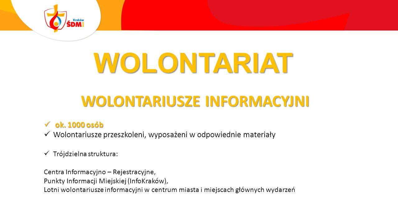 WOLONTARIAT WOLONTARIUSZE INFORMACYJNI WOLONTARIUSZE INFORMACYJNI ok.