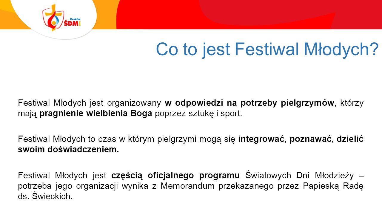 Co to jest Festiwal Młodych.