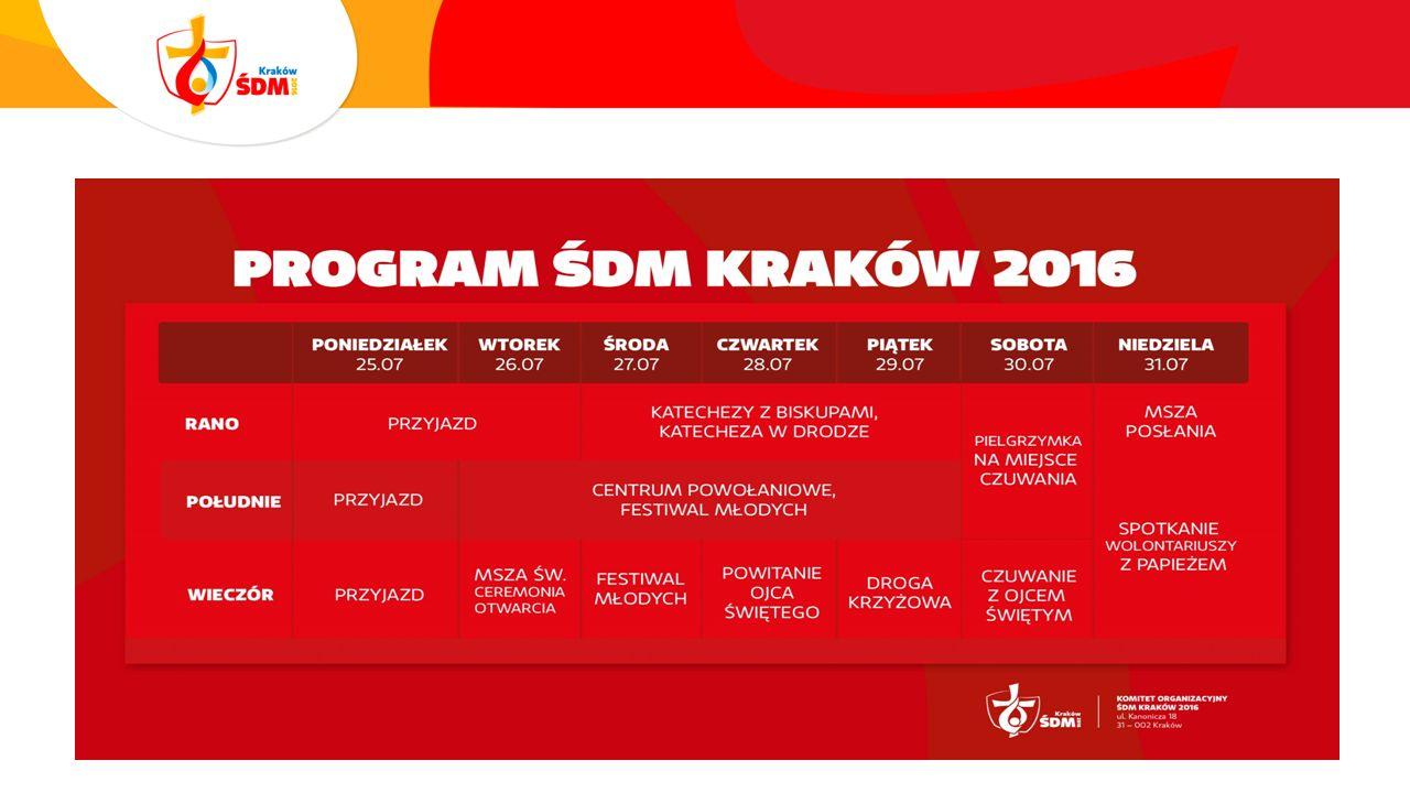 WOLONTARIAT 20-25 tysięcy Podczas ŚDM Kraków 2016 spodziewamy się około 20-25 tysięcy wolontariuszy.