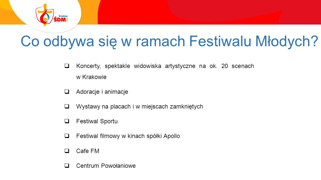 Co odbywa się w ramach Festiwalu Młodych.  Koncerty, spektakle widowiska artystyczne na ok.