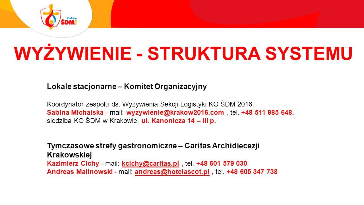 WYŻYWIENIE - STRUKTURA SYSTEMU Lokale stacjonarne – Komitet Organizacyjny Koordynator zespołu ds.