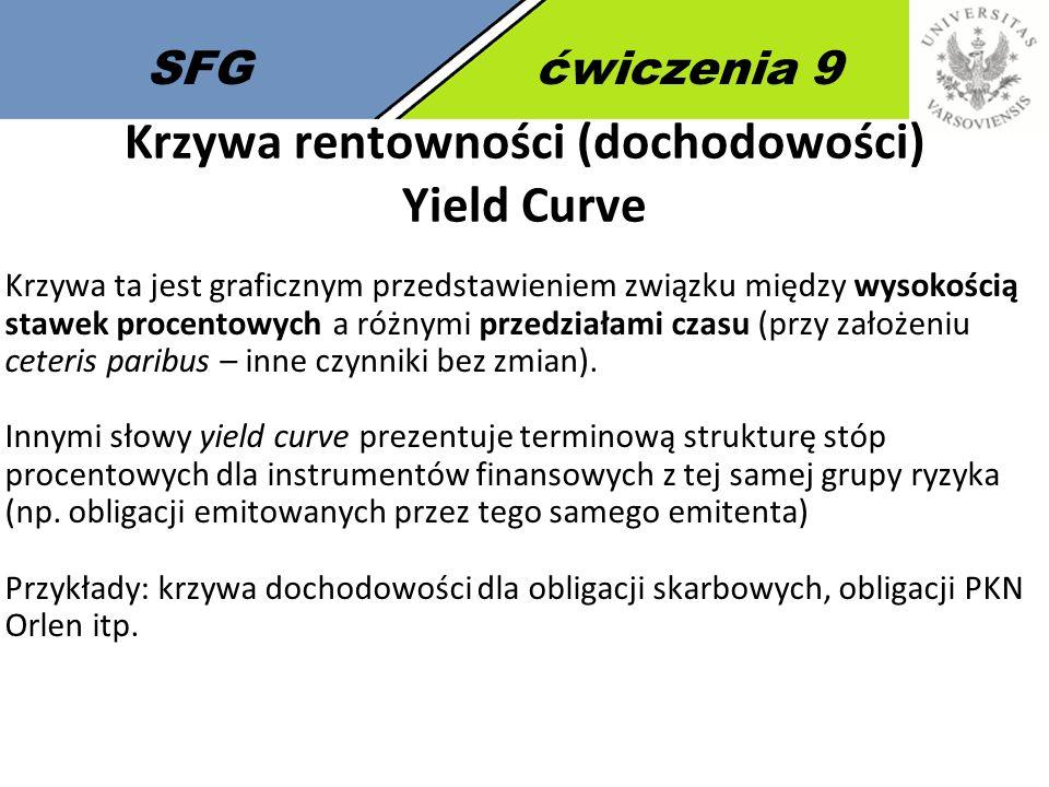 SFGćwiczenia 9 Zadanie 4 Cena netto towaru wyniosła 200 zł, a cena brutto 250 zł.