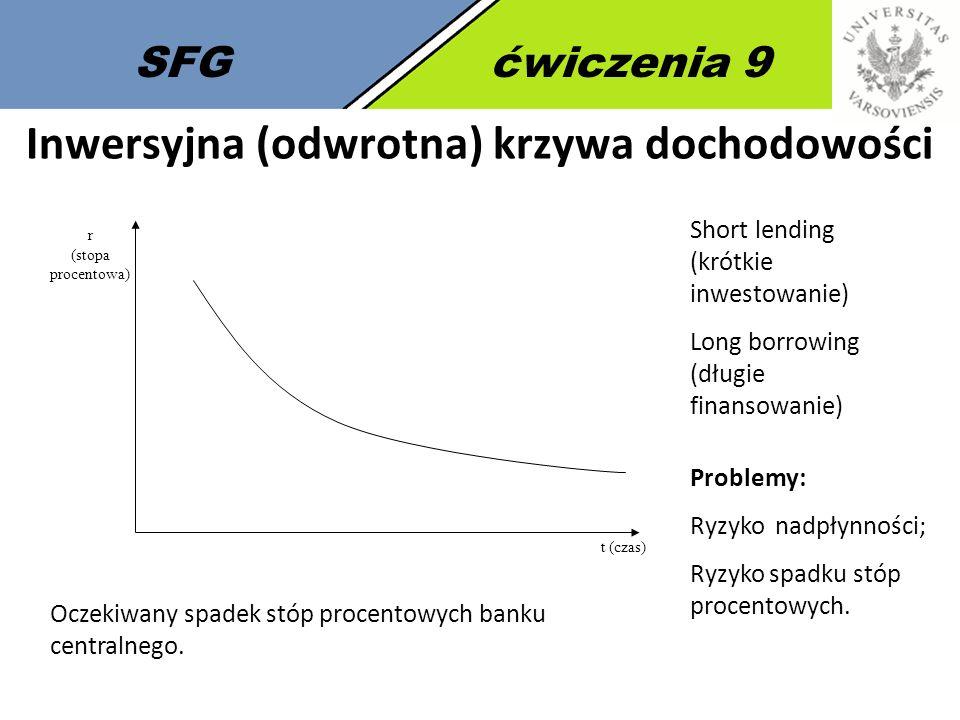 SFGćwiczenia 9 Inwersyjna (odwrotna) krzywa dochodowości r (stopa procentowa) t (czas) Short lending (krótkie inwestowanie) Long borrowing (długie finansowanie) Problemy: Ryzyko nadpłynności; Ryzyko spadku stóp procentowych.