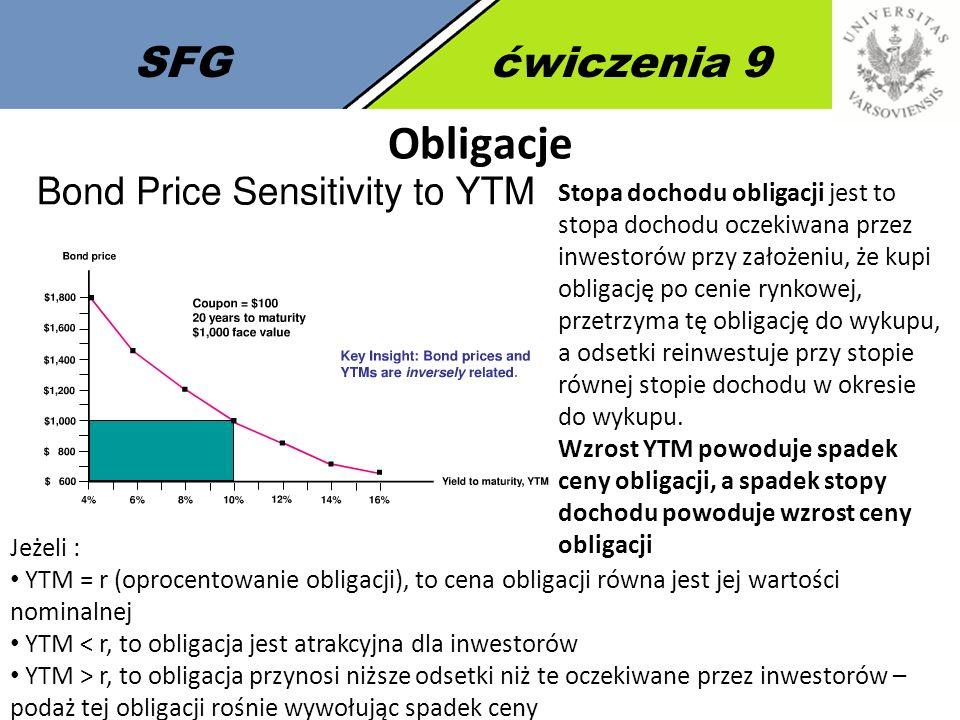 SFGćwiczenia 9 Obligacje Stopa dochodu obligacji jest to stopa dochodu oczekiwana przez inwestorów przy założeniu, że kupi obligację po cenie rynkowej, przetrzyma tę obligację do wykupu, a odsetki reinwestuje przy stopie równej stopie dochodu w okresie do wykupu.