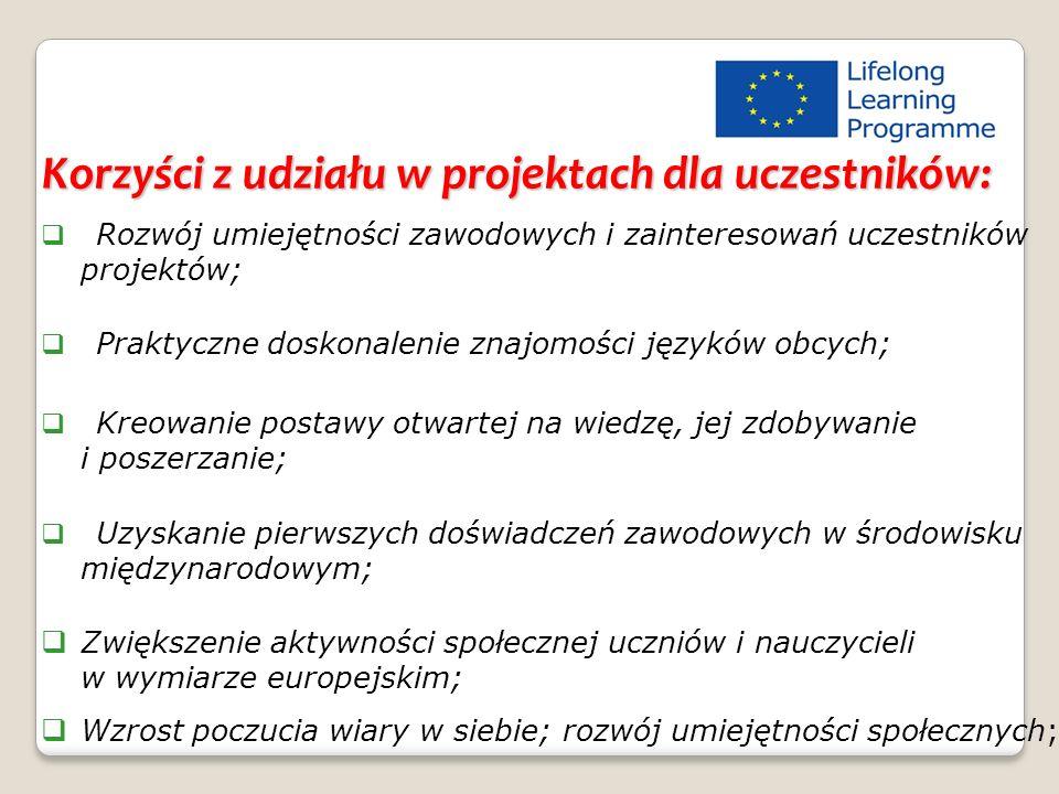  Rozwój umiejętności zawodowych i zainteresowań uczestników projektów;  Praktyczne doskonalenie znajomości języków obcych;  Kreowanie postawy otwartej na wiedzę, jej zdobywanie i poszerzanie;  Uzyskanie pierwszych doświadczeń zawodowych w środowisku międzynarodowym;  Zwiększenie aktywności społecznej uczniów i nauczycieli w wymiarze europejskim;  Wzrost poczucia wiary w siebie; rozwój umiejętności społecznych; Korzyści z udziału w projektach dla uczestników:
