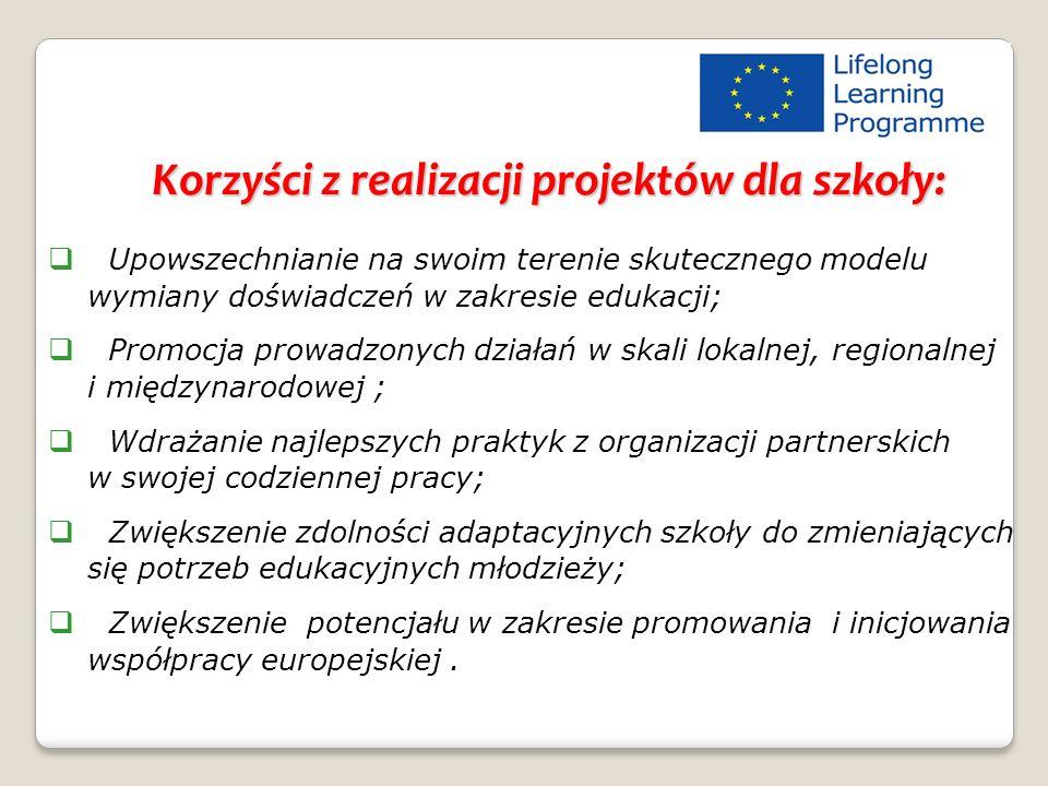 Korzyści z realizacji projektów dla szkoły:  Upowszechnianie na swoim terenie skutecznego modelu wymiany doświadczeń w zakresie edukacji;  Promocja prowadzonych działań w skali lokalnej, regionalnej i międzynarodowej ;  Wdrażanie najlepszych praktyk z organizacji partnerskich w swojej codziennej pracy;  Zwiększenie zdolności adaptacyjnych szkoły do zmieniających się potrzeb edukacyjnych młodzieży;  Zwiększenie potencjału w zakresie promowania i inicjowania współpracy europejskiej.