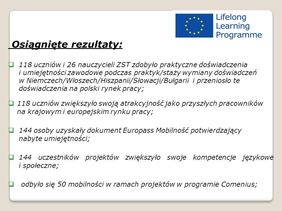 Osiagnięte rezultaty – LdV IVT 2011/2012dV Osiągnięte rezultaty:  118 uczniów i 26 nauczycieli ZST zdobyło praktyczne doświadczenia i umiejętności zawodowe podczas praktyk/staży wymiany doświadczeń w Niemczech/Włoszech/Hiszpanii/Słowacji/Bułgarii i przeniosło te doświadczenia na polski rynek pracy;  118 uczniów zwiększyło swoją atrakcyjność jako przyszłych pracowników na krajowym i europejskim rynku pracy;  144 osoby uzyskały dokument Europass Mobilność potwierdzający nabyte umiejętności;  144 uczestników projektów zwiększyło swoje kompetencje językowe i społeczne;  odbyło się 50 mobilności w ramach projektów w programie Comenius;