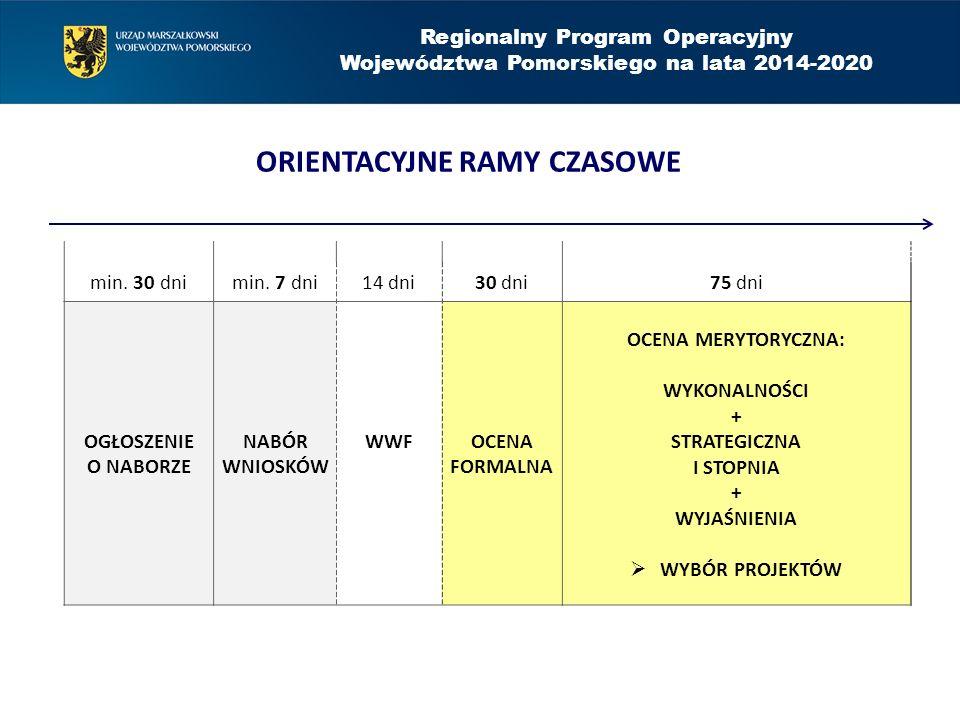 Regionalny Program Operacyjny Województwa Pomorskiego na lata 2014-2020 min. 30 dnimin. 7 dni14 dni30 dni75 dni OGŁOSZENIE O NABORZE NABÓR WNIOSKÓW WW