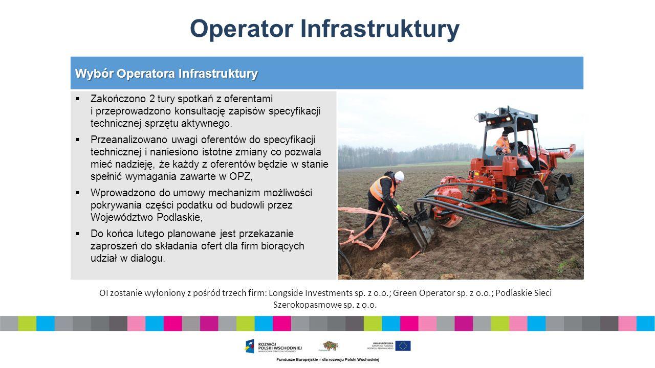 Operator Infrastruktury Wybór Operatora Infrastruktury  Zakończono 2 tury spotkań z oferentami i przeprowadzono konsultację zapisów specyfikacji technicznej sprzętu aktywnego.
