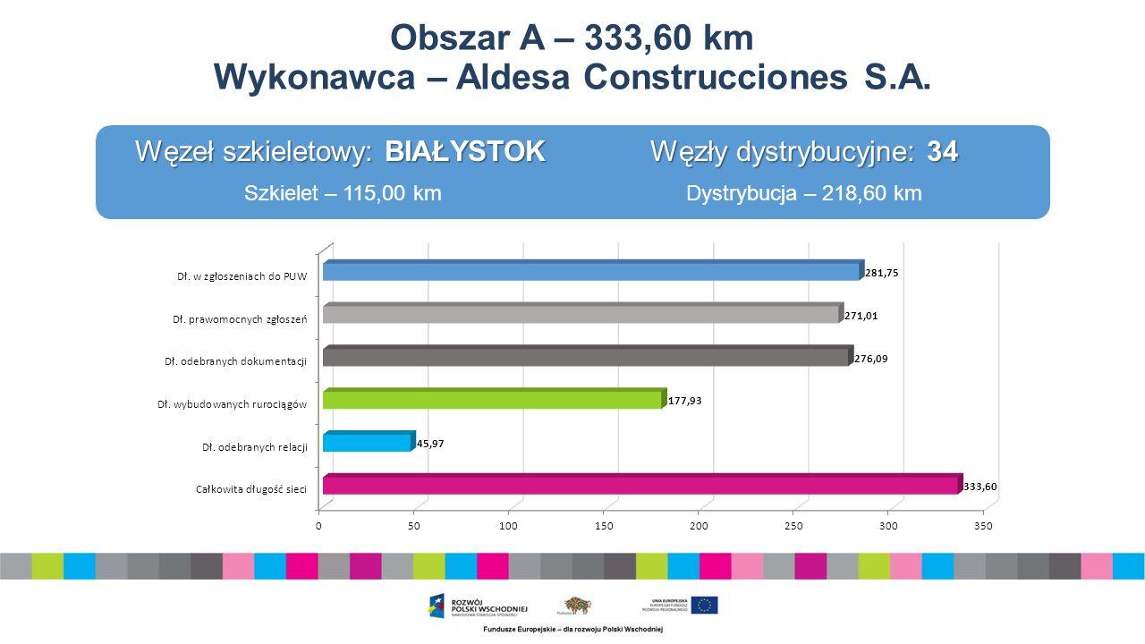 Obszar A – 333,60 km Wykonawca – Aldesa Construcciones S.A.