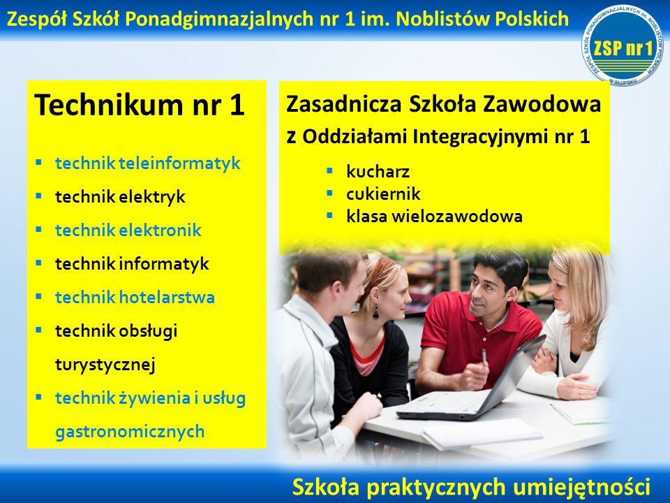 Zespół Szkół Ponadgimnazjalnych nr 1 im.
