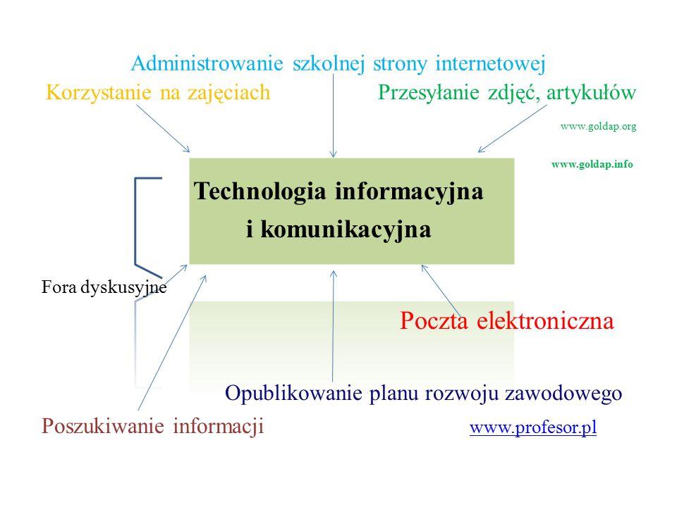 Administrowanie szkolnej strony internetowej Korzystanie na zajęciach Przesyłanie zdjęć, artykułów www.goldap.org www.goldap.info Technologia informac