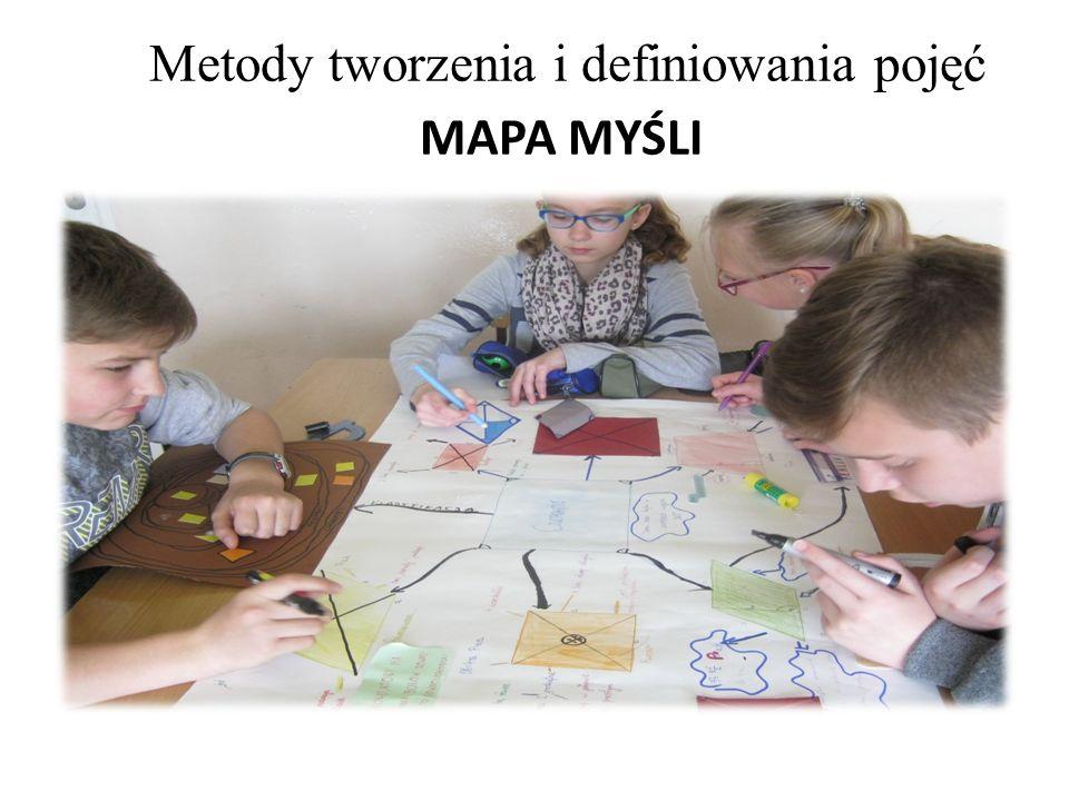 Metody tworzenia i definiowania pojęć MAPA MYŚLI