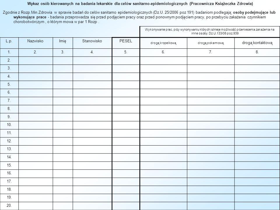 Wykaz osób kierowanych na badania lekarskie dla celów sanitarno-epidemiologicznych (Pracownicza Książeczka Zdrowia) Zgodnie z Rozp.Min.Zdrowia w sprawie badań do celów sanitarno epidemiologicznych (Dz.U.