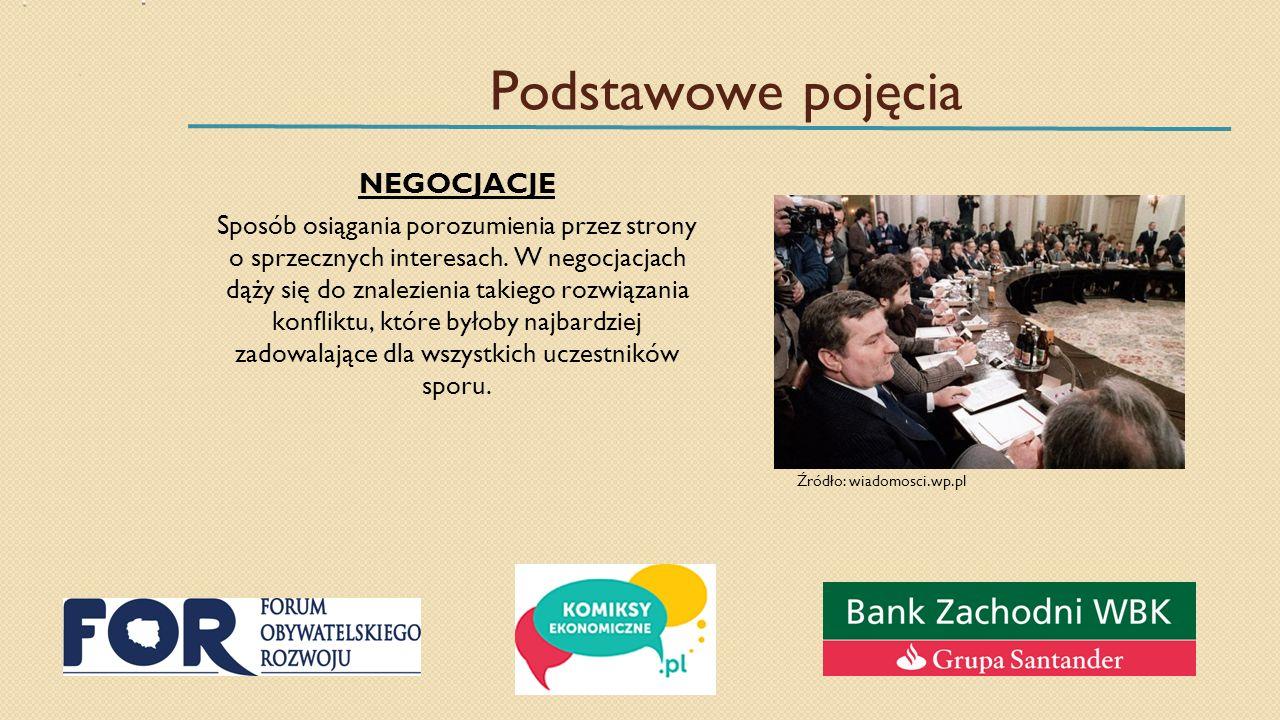 Podstawowe pojęcia NEGOCJACJE Sposób osiągania porozumienia przez strony o sprzecznych interesach.