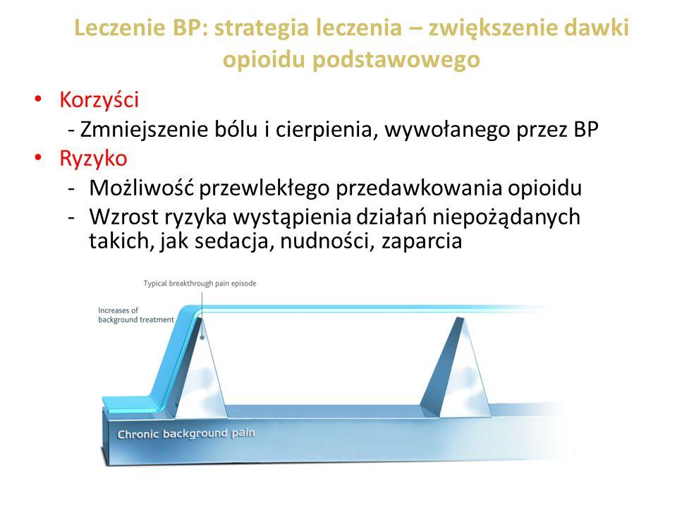 Leczenie BP: strategia leczenia – zwiększenie dawki opioidu podstawowego Korzyści - Zmniejszenie bólu i cierpienia, wywołanego przez BP Ryzyko -Możliwość przewlekłego przedawkowania opioidu -Wzrost ryzyka wystąpienia działań niepożądanych takich, jak sedacja, nudności, zaparcia