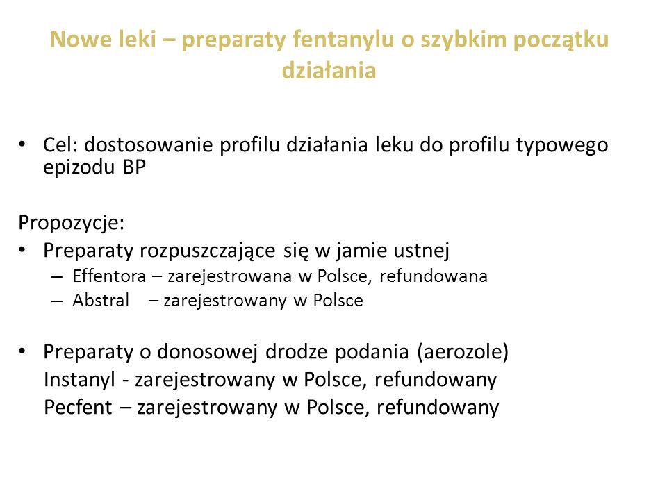 Nowe leki – preparaty fentanylu o szybkim początku działania Cel: dostosowanie profilu działania leku do profilu typowego epizodu BP Propozycje: Preparaty rozpuszczające się w jamie ustnej – Effentora – zarejestrowana w Polsce, refundowana – Abstral – zarejestrowany w Polsce Preparaty o donosowej drodze podania (aerozole) Instanyl - zarejestrowany w Polsce, refundowany Pecfent – zarejestrowany w Polsce, refundowany
