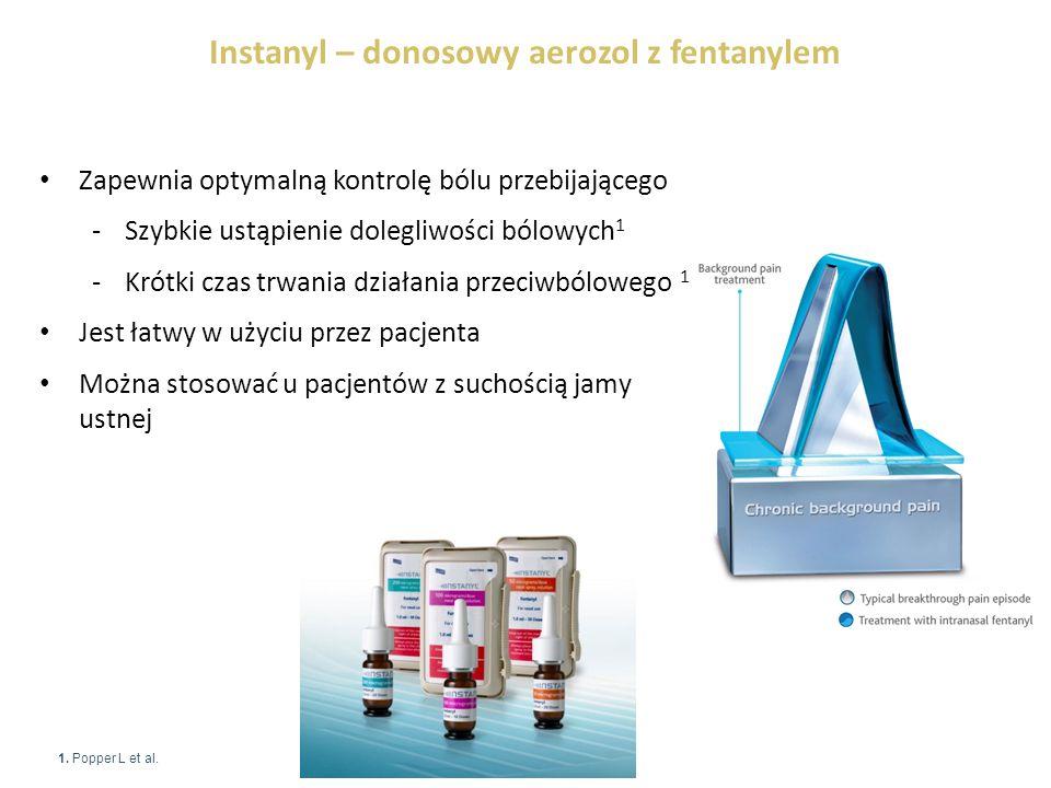 Instanyl – donosowy aerozol z fentanylem Zapewnia optymalną kontrolę bólu przebijającego -Szybkie ustąpienie dolegliwości bólowych 1 -Krótki czas trwania działania przeciwbólowego 1 Jest łatwy w użyciu przez pacjenta Można stosować u pacjentów z suchością jamy ustnej 1.