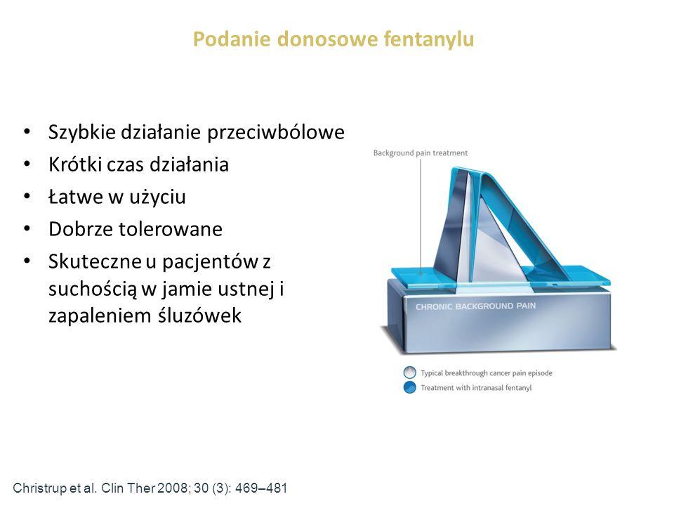 Podanie donosowe fentanylu Szybkie działanie przeciwbólowe Krótki czas działania Łatwe w użyciu Dobrze tolerowane Skuteczne u pacjentów z suchością w jamie ustnej i zapaleniem śluzówek Christrup et al.