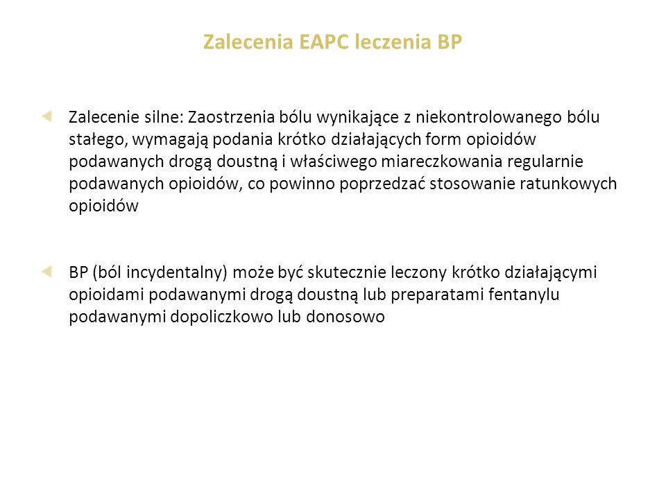 Zalecenia EAPC leczenia BP Zalecenie silne: Zaostrzenia bólu wynikające z niekontrolowanego bólu stałego, wymagają podania krótko działających form op