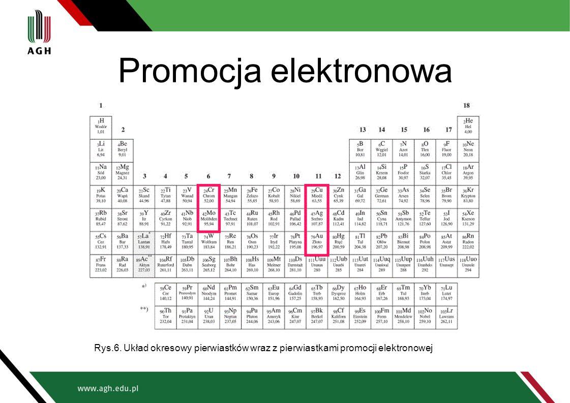 Promocja elektronowa Rys.6. Układ okresowy pierwiastków wraz z pierwiastkami promocji elektronowej