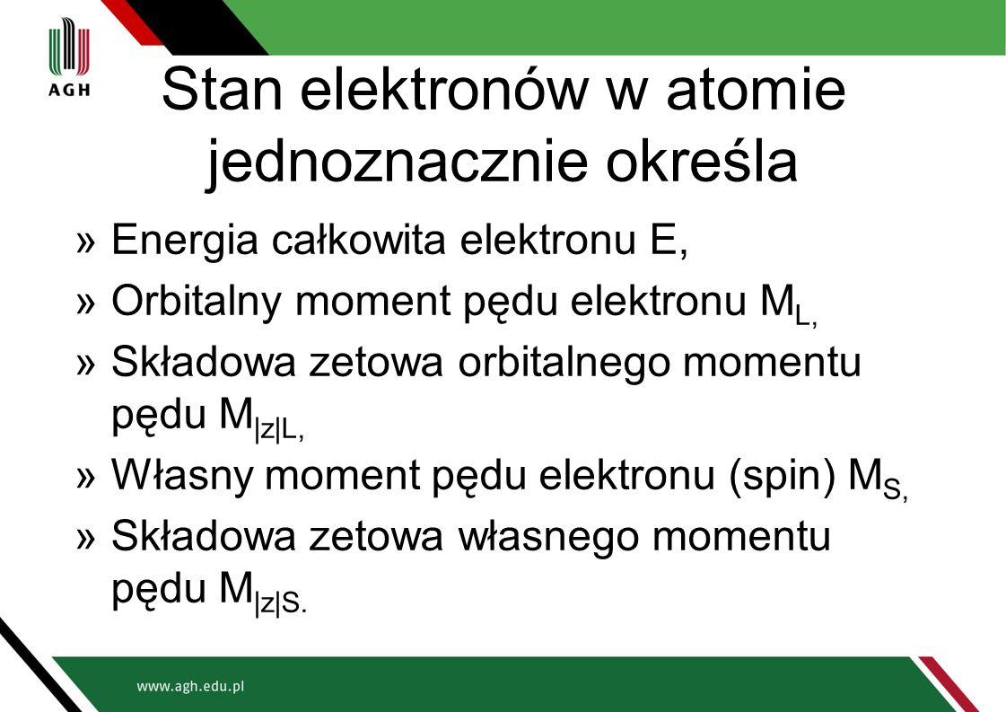 Stan elektronów w atomie jednoznacznie określa »Energia całkowita elektronu E, »Orbitalny moment pędu elektronu M L, »Składowa zetowa orbitalnego mome
