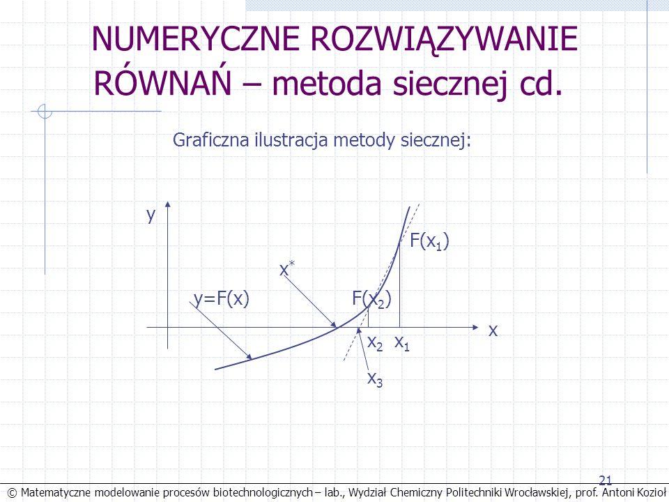 © Matematyczne modelowanie procesów biotechnologicznych – lab., Wydział Chemiczny Politechniki Wrocławskiej, prof. Antoni Kozioł x 2 x 1 21 NUMERYCZNE